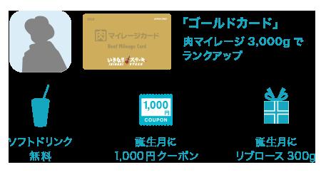 肉マイレージ ゴールドカード